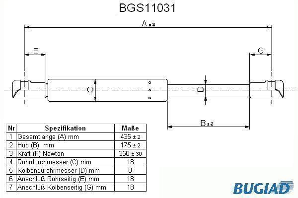 Ammortizatore pneumatico cofano bagagli vano carico BGS11031 BUGIAD — Solo ricambi nuovi
