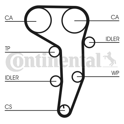 CONTITECH | Water pump and timing belt kit CT1051WP1
