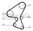 Zahnriemensatz CT1063K1 — aktuelle Top OE 0831-T3 Ersatzteile-Angebote