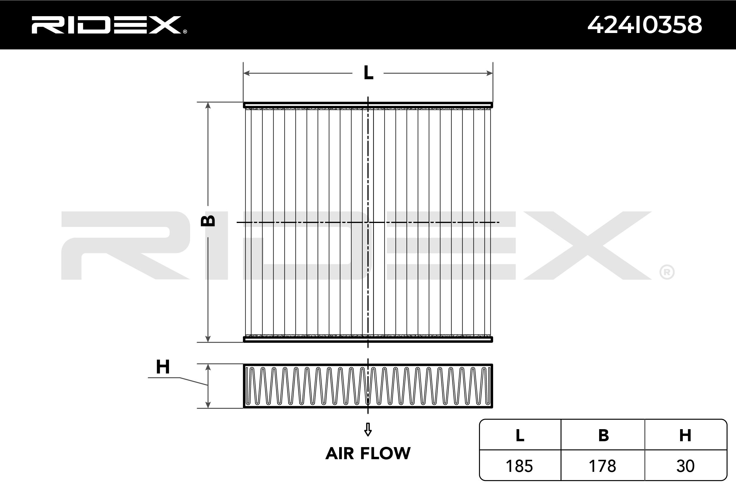 RIDEX: Original Kabinenluftfilter 424I0358 (Breite: 178mm, Höhe: 30mm, Länge: 185mm)