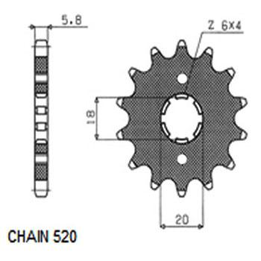 SUNSTAR Koło łańcuchowe małe napędzające 306-12 HARLEY-DAVIDSON