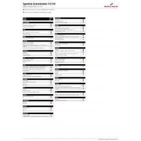 14903 Set med golvmatta WALSER 14903 Stor urvalssektion — enorma rabatter