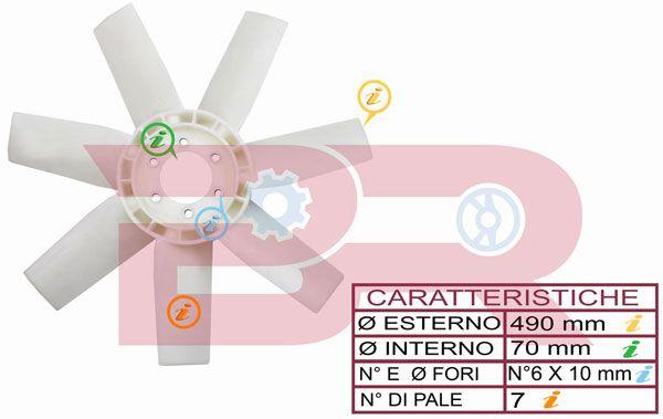 LKW Kühlerlüfter BOTTO RICAMBI BRAC8188 kaufen