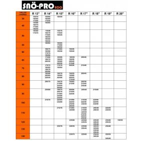 126 Schneeketten SNO-PRO 126 - Große Auswahl - stark reduziert