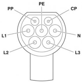 1404568 Ladekabel, Elektrofahrzeug PHOENIX CONTACT - Markenprodukte billig