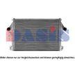 277013N AKS DASIS Ladeluftkühler für SCANIA online bestellen