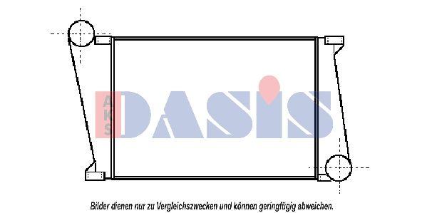 AKS DASIS Ladeluftkühler für VOLVO - Artikelnummer: 287090N
