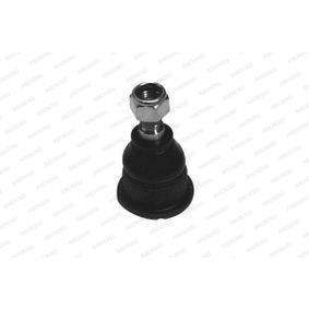 Comprar y reemplazar Rótula de suspensión / carga MOOG BM-BJ-4328