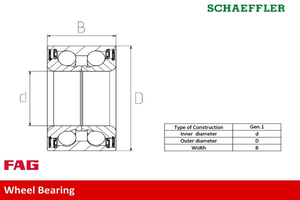 Radlagersatz FAG 713 6101 00 Bewertungen