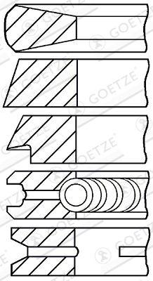 08-174300-10 GOETZE ENGINE Piston Ring Kit: buy inexpensively
