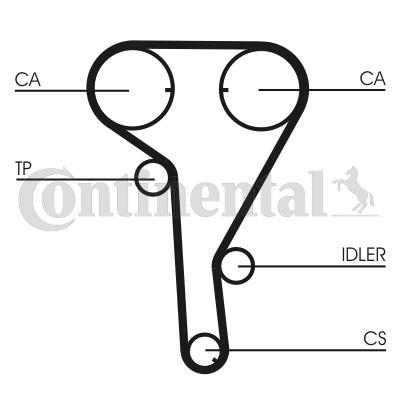CONTITECH: Original Zahnriemen mit Wasserpumpe CT1077WP1 (Breite: 24mm)