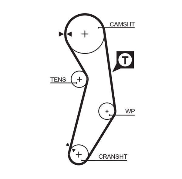 KP15411XS Pompa acqua + Kit cinghie dentate GATES prodotti di marca a buon mercato