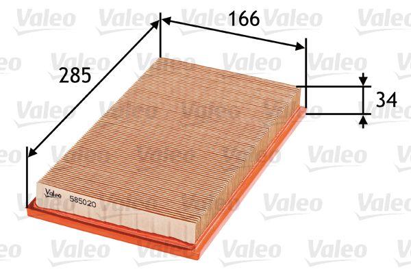 Zracni filter 585020 z izjemnim razmerjem med VALEO ceno in zmogljivostjo