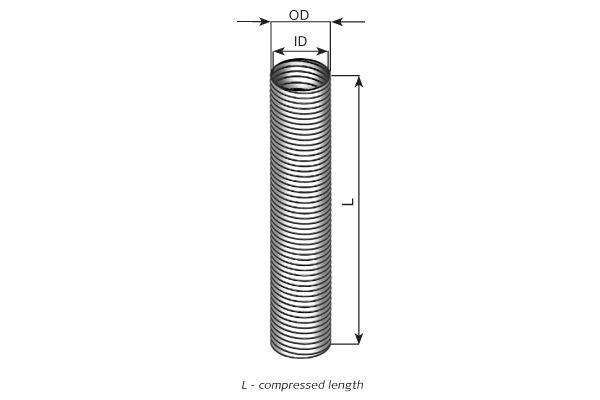 Wellrohr, Abgasanlage DINEX 94176 mit 23% Rabatt kaufen