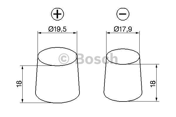 0 092 S5A 080 Starterbatterie BOSCH Test