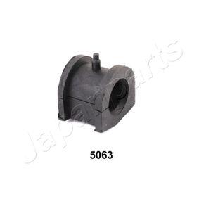 Kúpte a vymeňte Lożiskové puzdro stabilizátora JAPANPARTS RU-5063