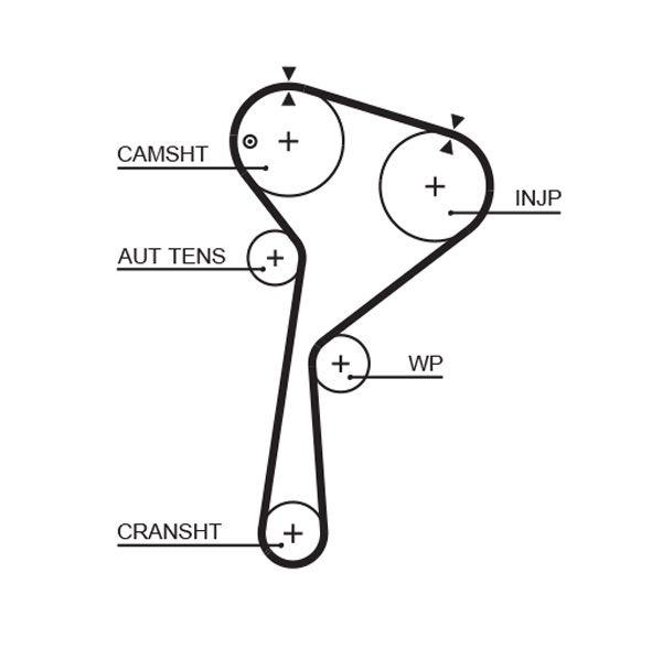GATES | Kit de distribution K015578XS