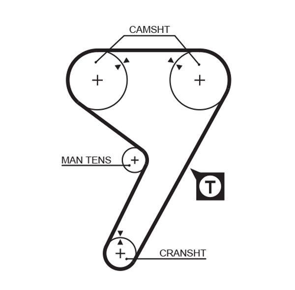 K035080 Zahnriemen & Zahnriemensatz GATES - Markenprodukte billig