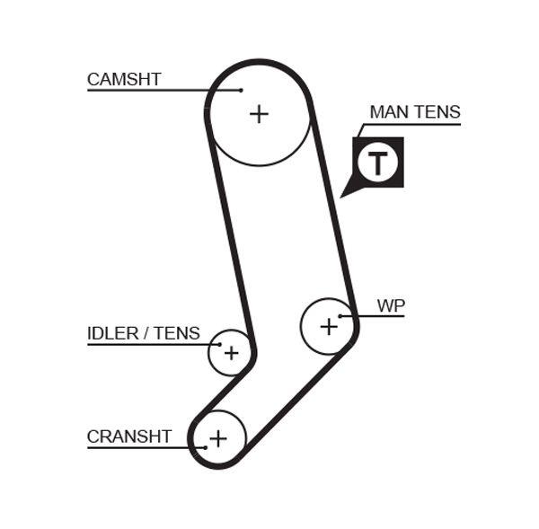K035323XS Zahnriemen & Zahnriemensatz GATES - Markenprodukte billig