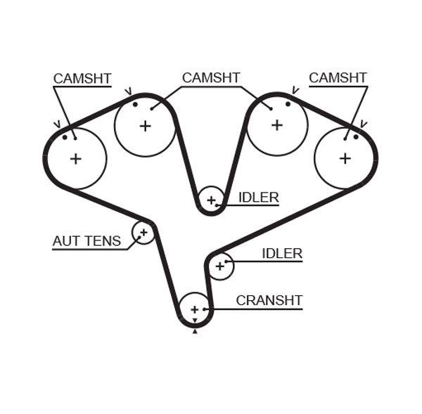K035453XS Zahnriemen & Zahnriemensatz GATES - Markenprodukte billig