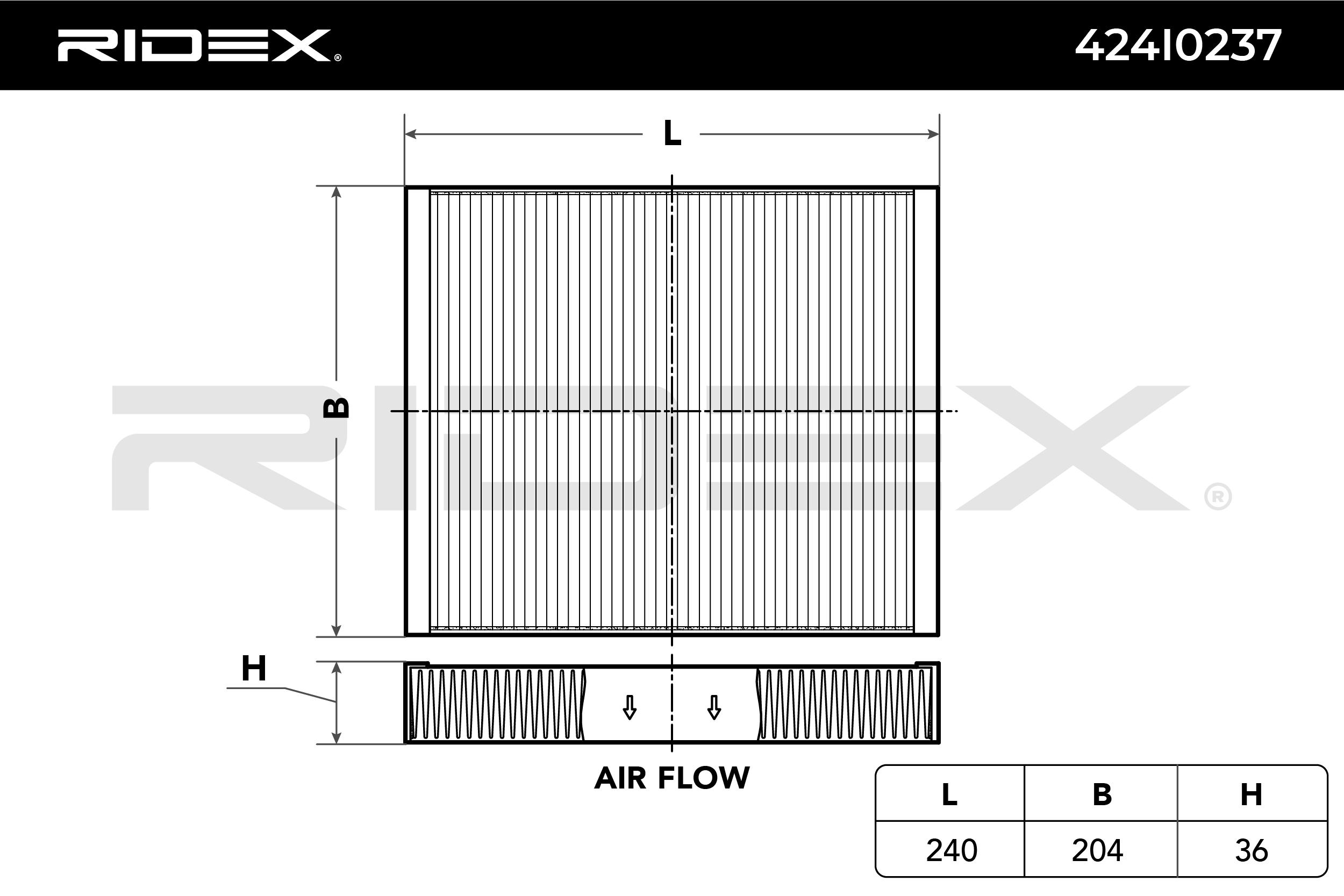 RIDEX: Original Pollenfilter 424I0237 (Breite: 204mm, Höhe: 36mm, Länge: 240mm)