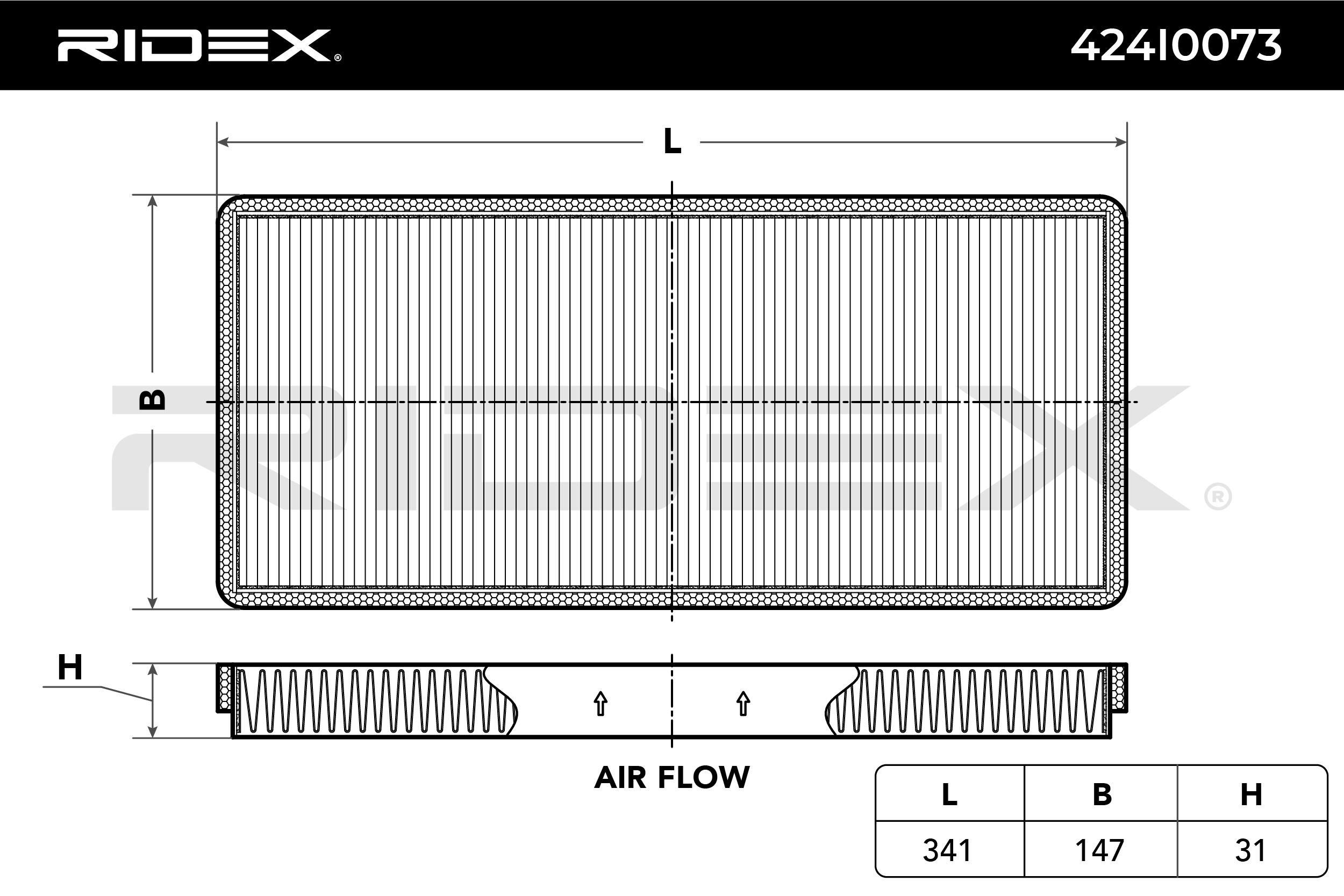 RIDEX: Original Pkw-Heizung 424I0073 (Breite: 147mm, Höhe: 31mm, Länge: 341mm)
