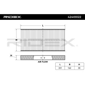 Aγοράστε και αντικαταστήστε τα Φίλτρο, αέρας εσωτερικού χώρου RIDEX 424I0022