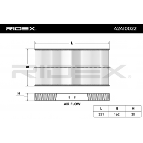 Filtro, Aria abitacolo RIDEX 424I0022 comprare e sostituisci
