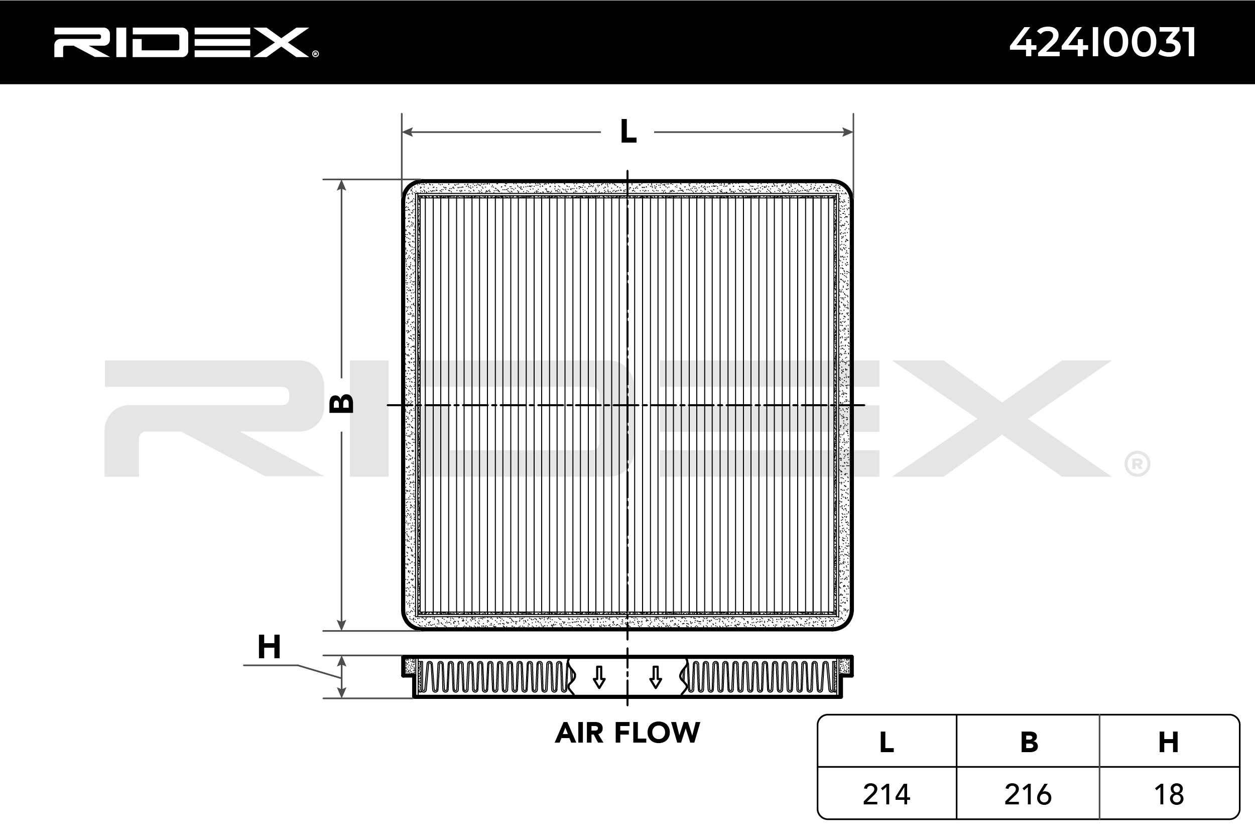 RIDEX: Original Filter Innenraumluft 424I0031 (Breite: 216,0mm, Höhe: 18,0mm)