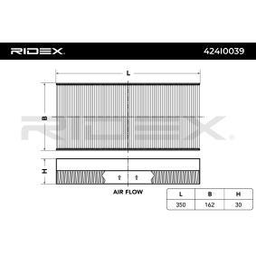 филтър, въздух за вътрешно пространство RIDEX 424I0039 купете и заменете