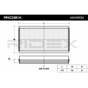 Compre e substitua Filtro, ar do habitáculo RIDEX 424I0024
