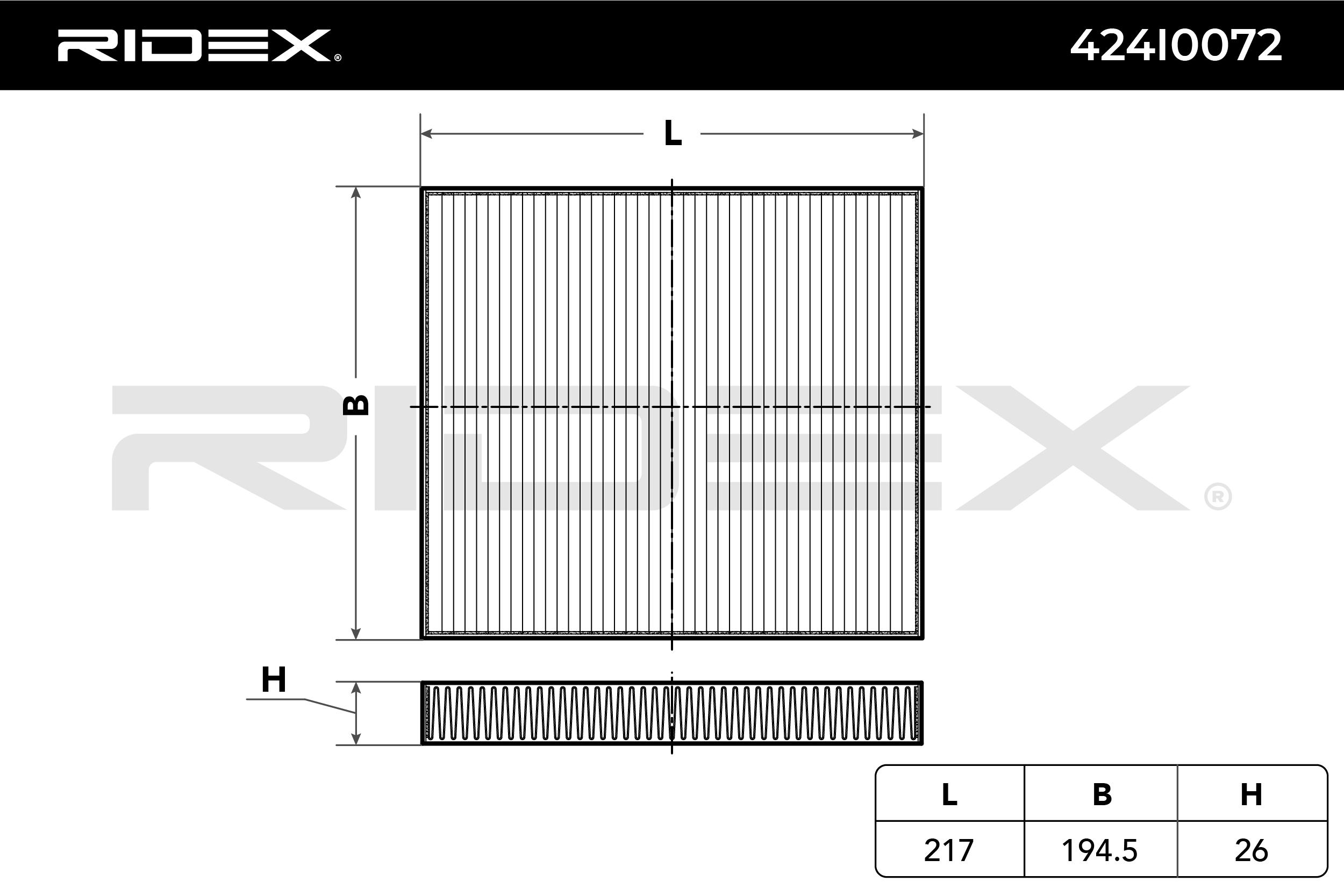 Origine Filtre climatisation RIDEX 424I0072 (Largeur: 195mm, Hauteur: 26mm, Longueur: 217mm)