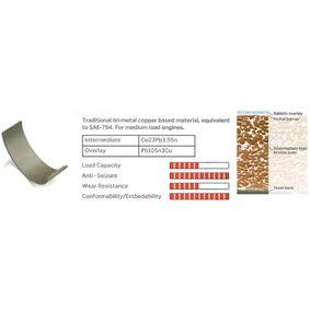 Koop en vervang Drijfstanglager IPSA CR059800