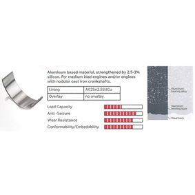 CR080000 IPSA Aluminiumlegierung auf Stahlunterlage, mit Stahlrücken, mit Aluminium Legierungsschicht, mit Aluminium Verbindungsschicht Pleuellager CR080000 günstig kaufen