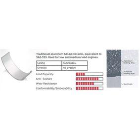 MB071000 IPSA Aluminiumlegierung auf Stahlunterlage, mit Stahlrücken, mit Aluminium Legierungsschicht, mit Aluminium Verbindungsschicht Kurbelwellenlagersatz MB071000 günstig kaufen