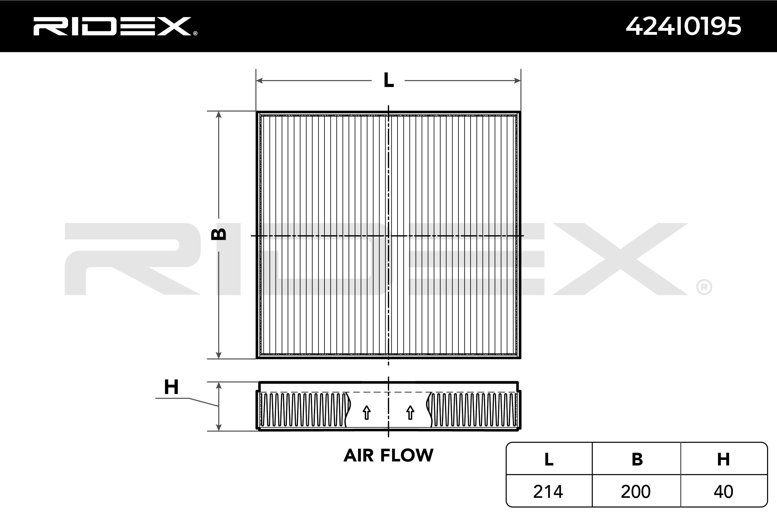 Buy original Air conditioning RIDEX 424I0195