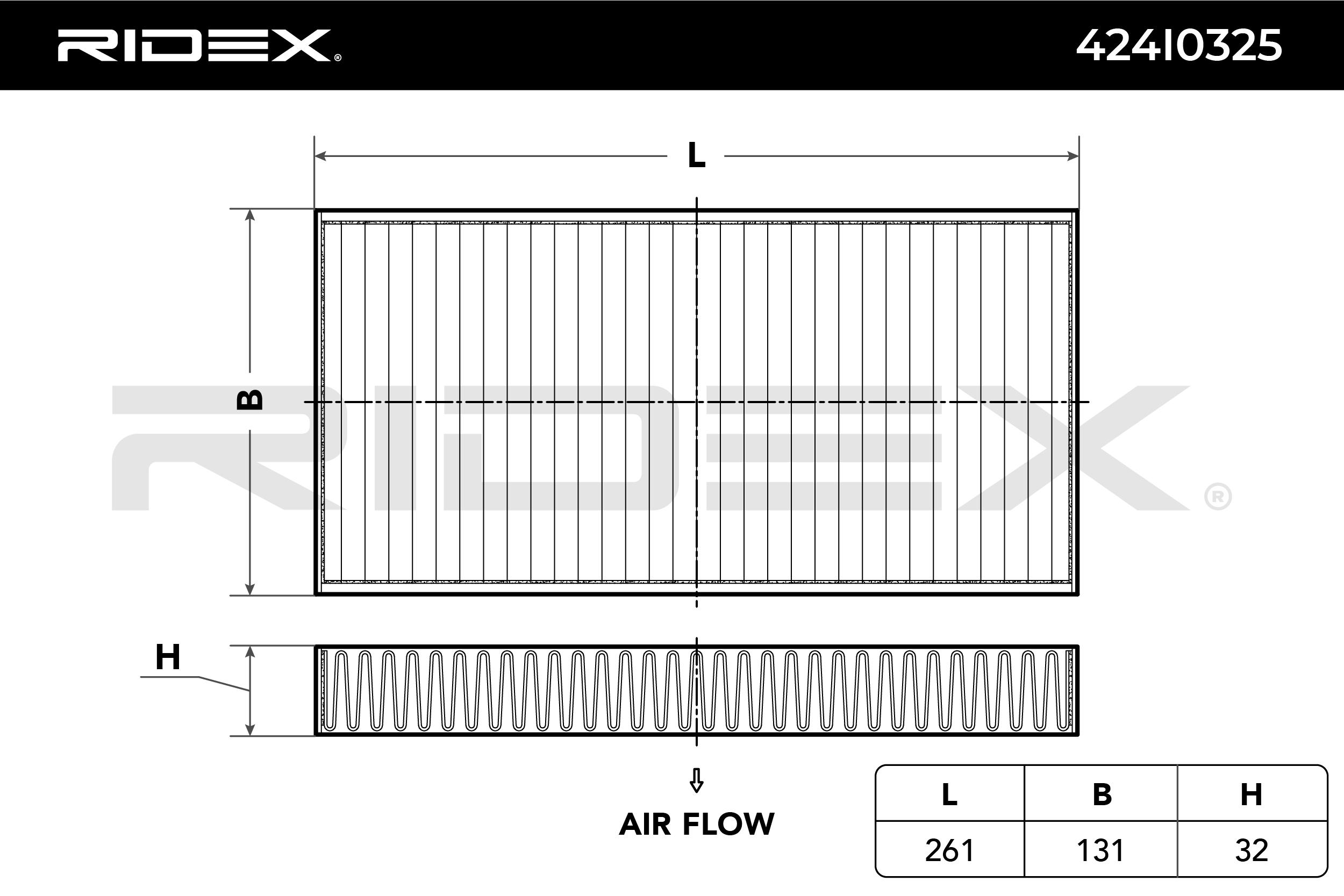 RENAULT LAGUNA 2015 Heizung fürs Auto - Original RIDEX 424I0325 Breite: 131mm, Höhe: 32mm, Länge: 261mm