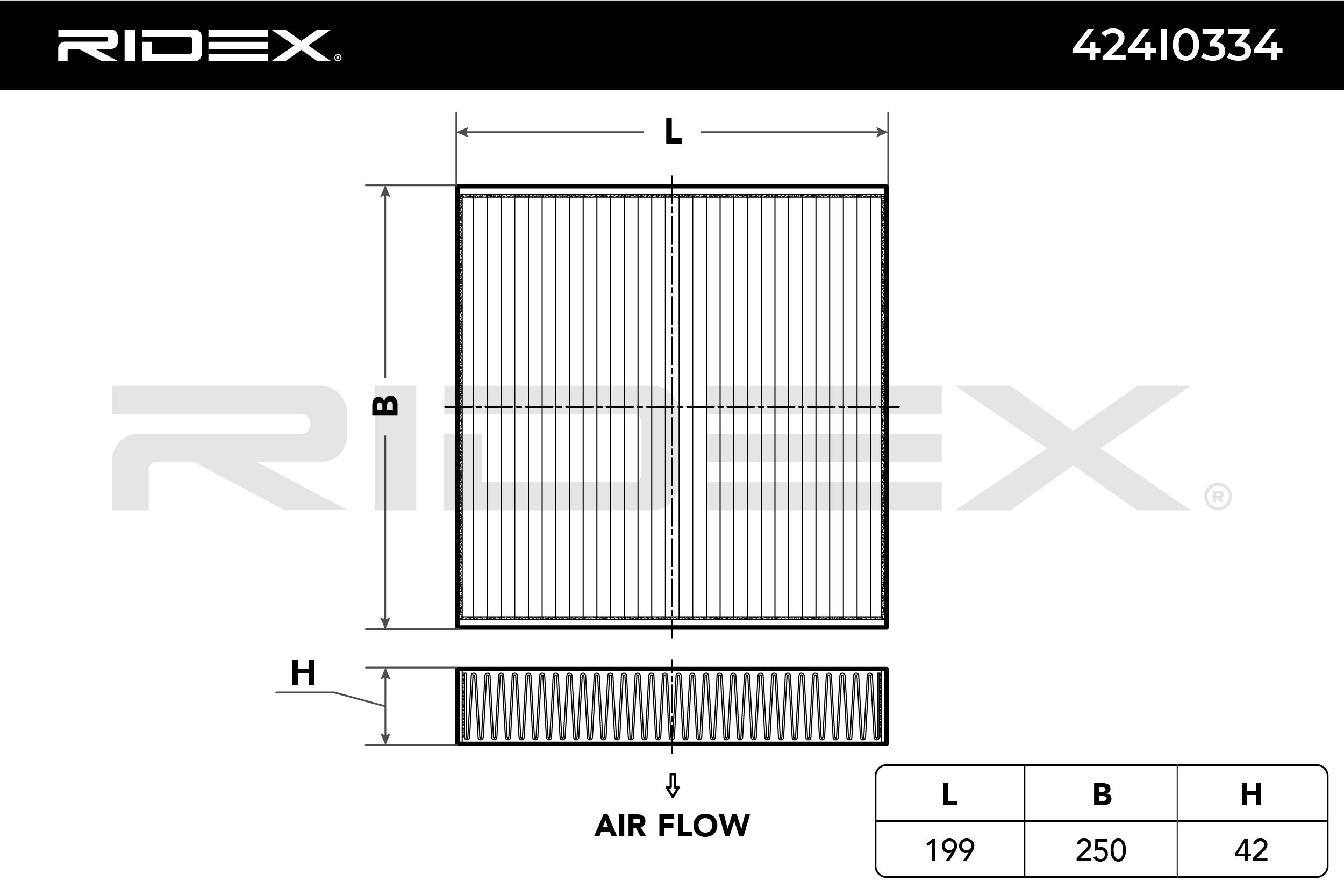 Original Värme / ventilation 424I0334 BMW