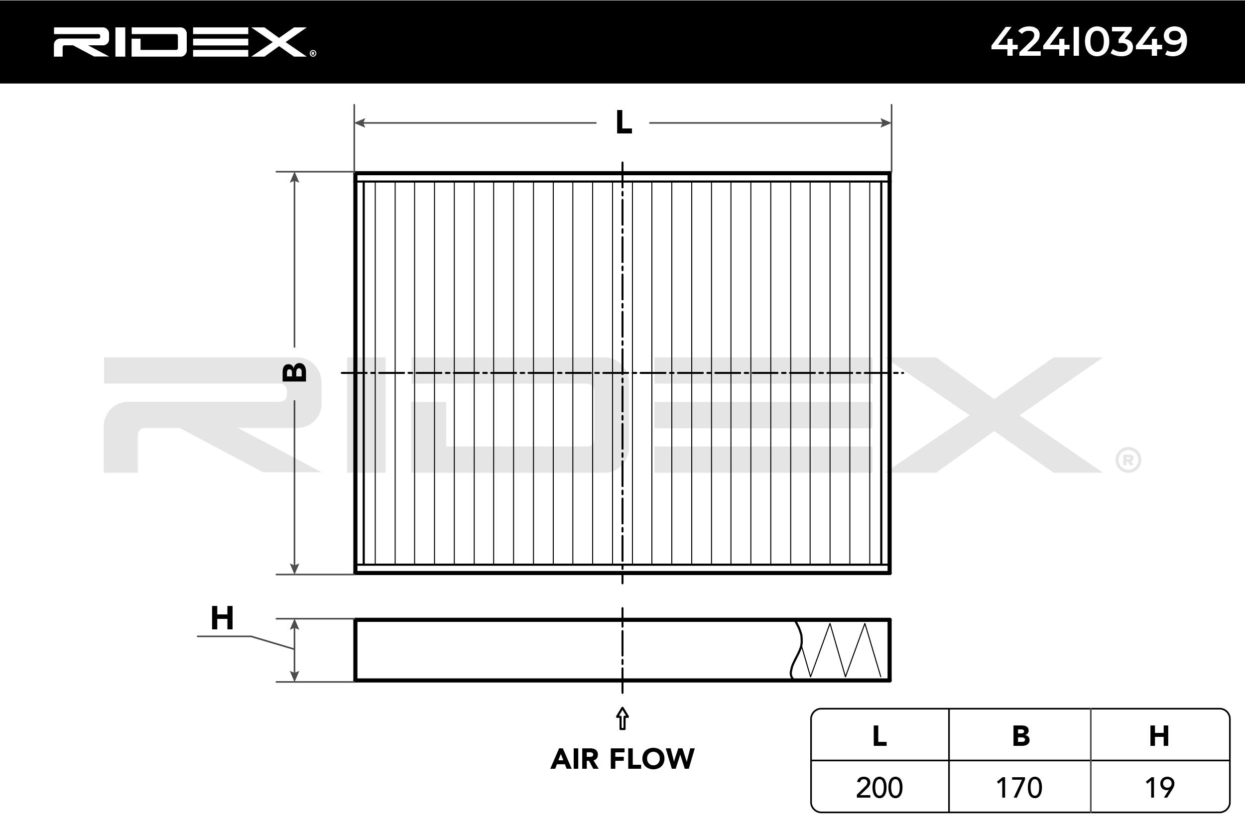 Achetez Pièces clim RIDEX 424I0349 (Largeur: 170mm, Hauteur: 19mm, Longueur: 200mm) à un rapport qualité-prix exceptionnel