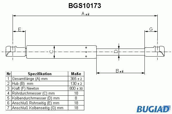 Ammortizzatore portellone posteriore BGS10173 BUGIAD — Solo ricambi nuovi