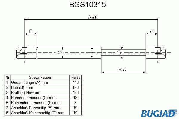 Pistoncini portellone BGS10315 BUGIAD — Solo ricambi nuovi