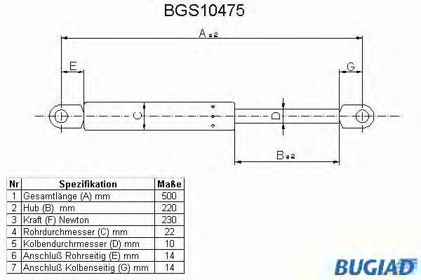 Pistoncini cofano BGS10475 BUGIAD — Solo ricambi nuovi