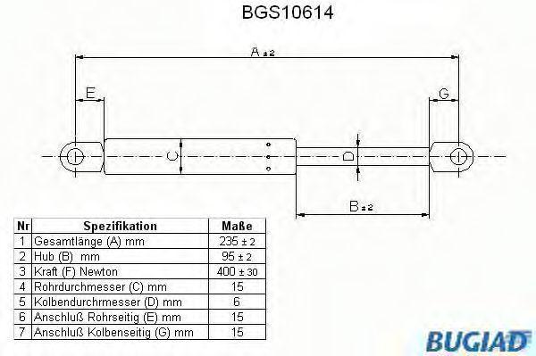 Ammortizzatore pneumatico cofano motore BGS10614 BUGIAD — Solo ricambi nuovi
