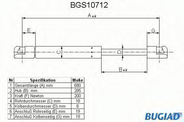 Pistoni cofano BGS10712 BUGIAD — Solo ricambi nuovi
