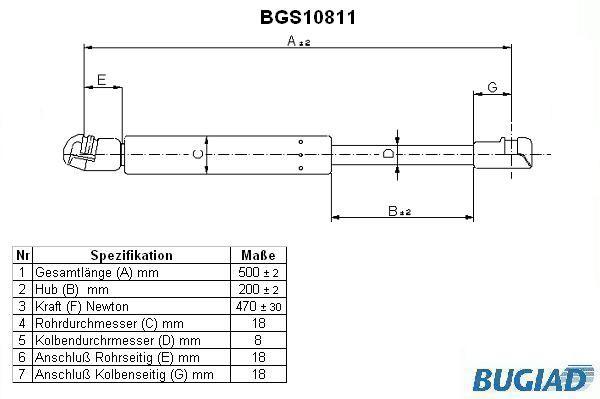 Ammortizzatori portellone BGS10811 BUGIAD — Solo ricambi nuovi