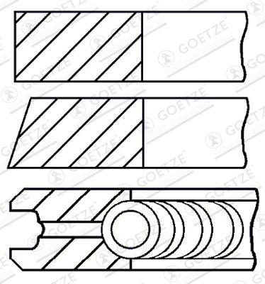 GOETZE ENGINE Piston Ring Kit for MITSUBISHI - item number: 08-521200-00
