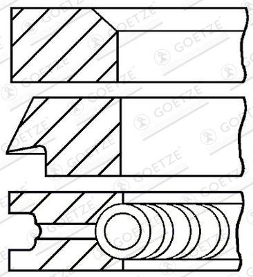 Pirkti moto GOETZE ENGINE Cil. anga: 94,00mm Stūmoklio žiedų komplektas 08-700900-00 nebrangu