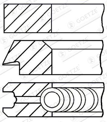 GOETZE ENGINE Piston Ring Kit for NISSAN - item number: 08-436200-00