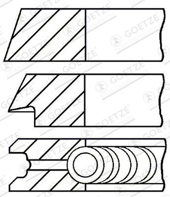 GOETZE ENGINE Kolvringsats Cyl-Ø: 94,00mm 08-701000-00 SUZUKI