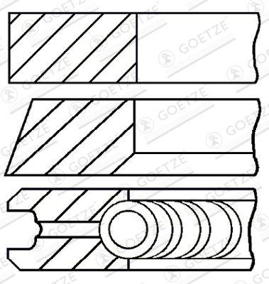 08-114905-00 GOETZE ENGINE Cyl.Bore: 79,75mm Piston Ring Kit 08-114905-00 cheap